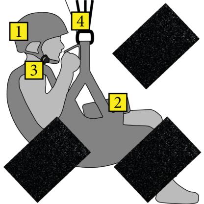 3 Velcros de fixation pour le variomètre